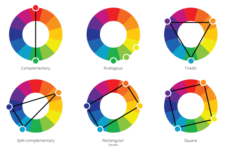 analogous vs complementary colors
